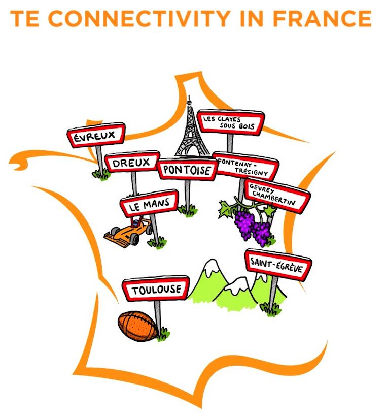 Présentation de tous les départements de TYCO CONNECTIVITY